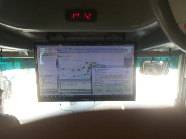 Panel monitor yang menampilkan data kekuatan jaringan real time Ifoto koleksi pribadi)